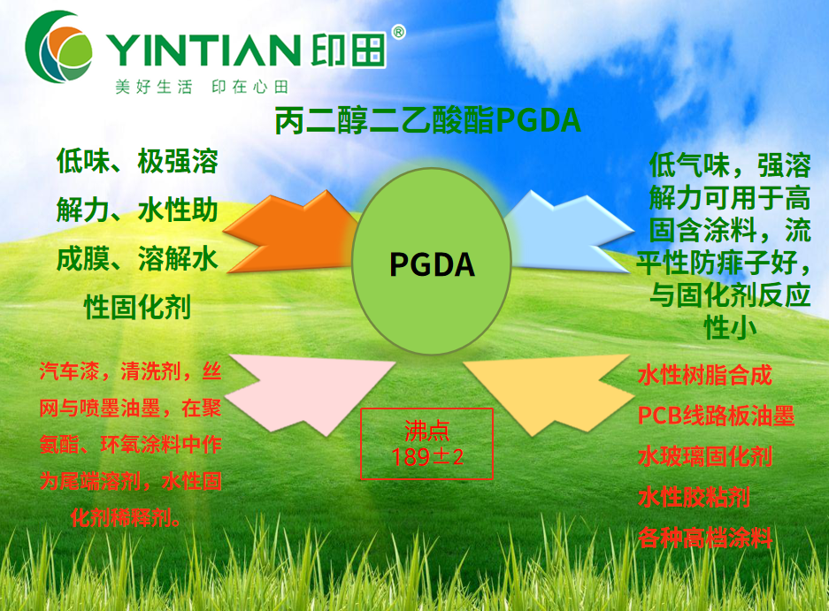 丙二醇二醋酸酯PGDA